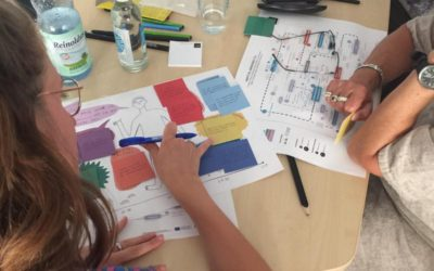 Design Thinking Tutorials aus dem +SeniorDesignLab auf YouTube